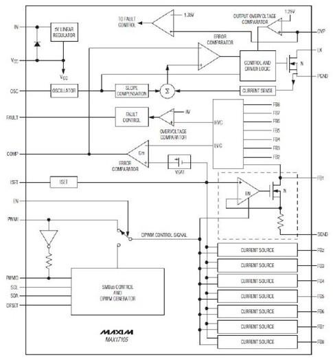 dc-dc升压电路应用——led背光升压原理