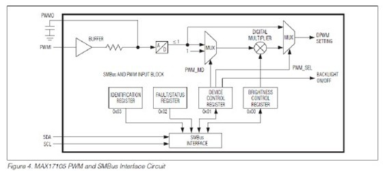 LED中的电流,FB脚电压波形  值得注意的是LED的亮度调节并不是通过调节输出电压高低来实现,而是通过调节LED亮暗占空比来实现的,就是说,LED是交替亮暗的,这个交替频率高,人眼无法分辨出来,通过调节在一个周期中亮的时间和暗的时间来达到调节整体亮度。整体工作过程:  4.一些维修案例 虽然升压电路用到的芯片各有不同,但基本原理都差不多,只要掌握了以上电路工作原理则LED背光故障修起来应该是得心应手了。对于暗屏故障,对于大部分升压电路做在屏上的笔记本来说,再快的莫过于换块屏试试,如果换屏后背光正常基本