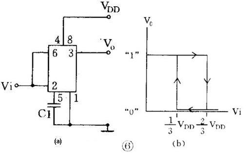 555 集成电路开始出现时是作定时器应用的,所以叫做 555 定时器或 555 时基电路。但是后来经过开发,它除了作定时延时控制外,还可以用于调光、调温、调压、调速等多种控制以及计量检测等作用;还可以组成脉冲振荡、单稳、双稳和脉冲调制电路,作为交流信号源以及完成电源变换、频率变换、脉冲调制等用途。由于它工作可靠、使用方便、价格低廉,因此目前被广泛用于各种小家电中。 555 集成电路内部有几十个元器件,有分压器、比较器、触发器、输出管和放电管等,电路比较复杂,是模拟电路和数字电路的混合体。它的性能和参数要在