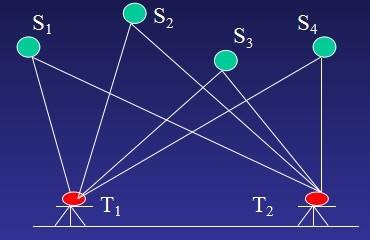 静态相对定位图片