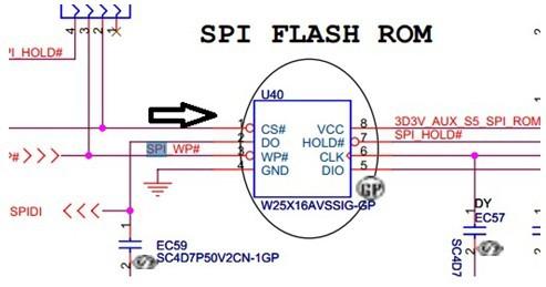 spi flash rom