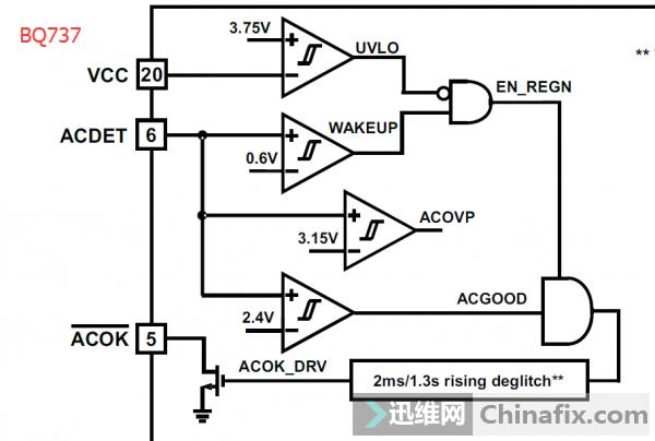 lgct-29k29f校正电路图