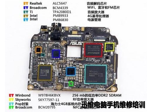 华硕zenfone 2拆机教程